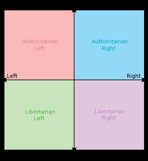300px-political_chartsvg